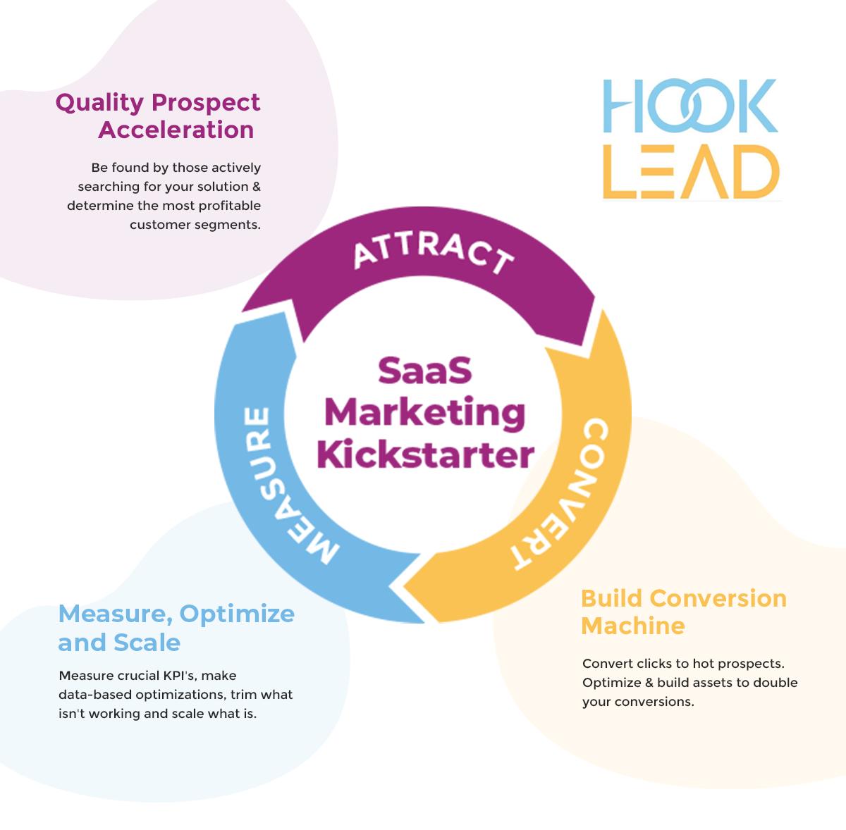HookLead-Saas-Growth-Kickstarter-[31433]-5b